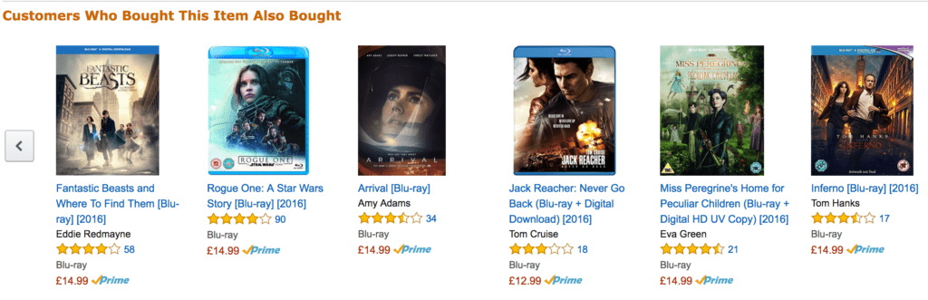 amazon recommender system