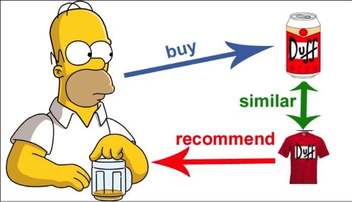 recommender system simpsons