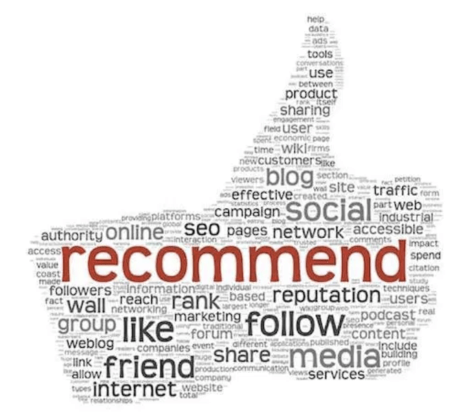 recommender systems wordcloud